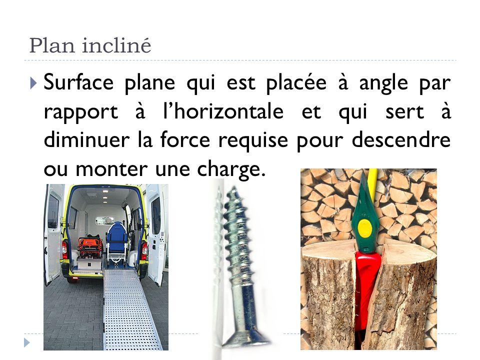 Plan incliné  Surface plane qui est placée à angle par rapport à l'horizontale et qui sert à diminuer la force requise pour descendre ou monter une c