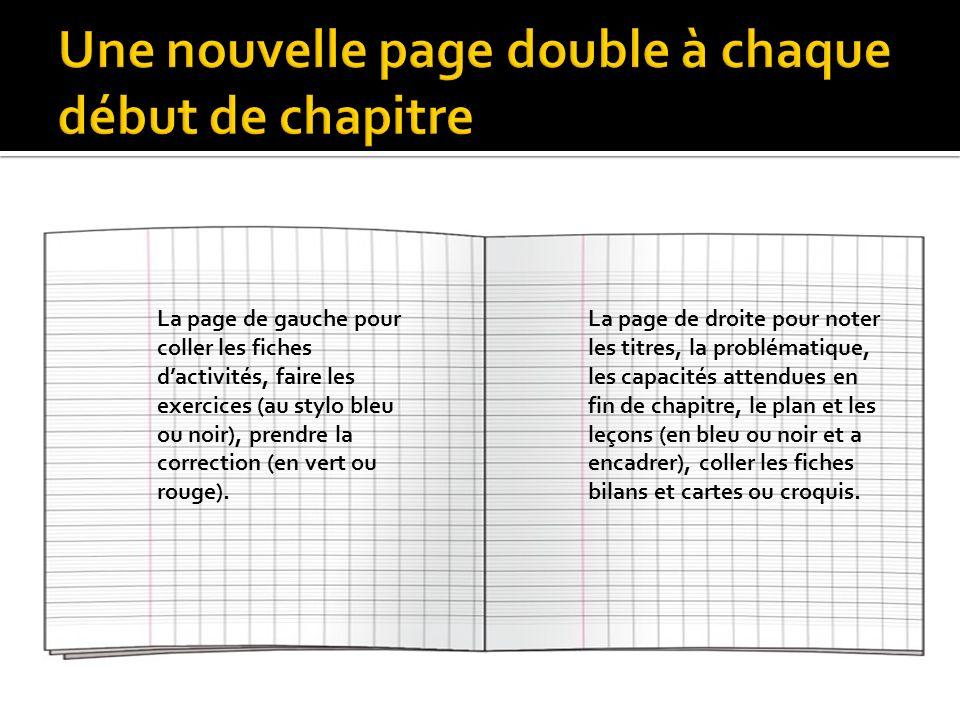 La page de droite pour noter les titres, la problématique, les capacités attendues en fin de chapitre, le plan et les leçons (en bleu ou noir et a encadrer), coller les fiches bilans et cartes ou croquis.