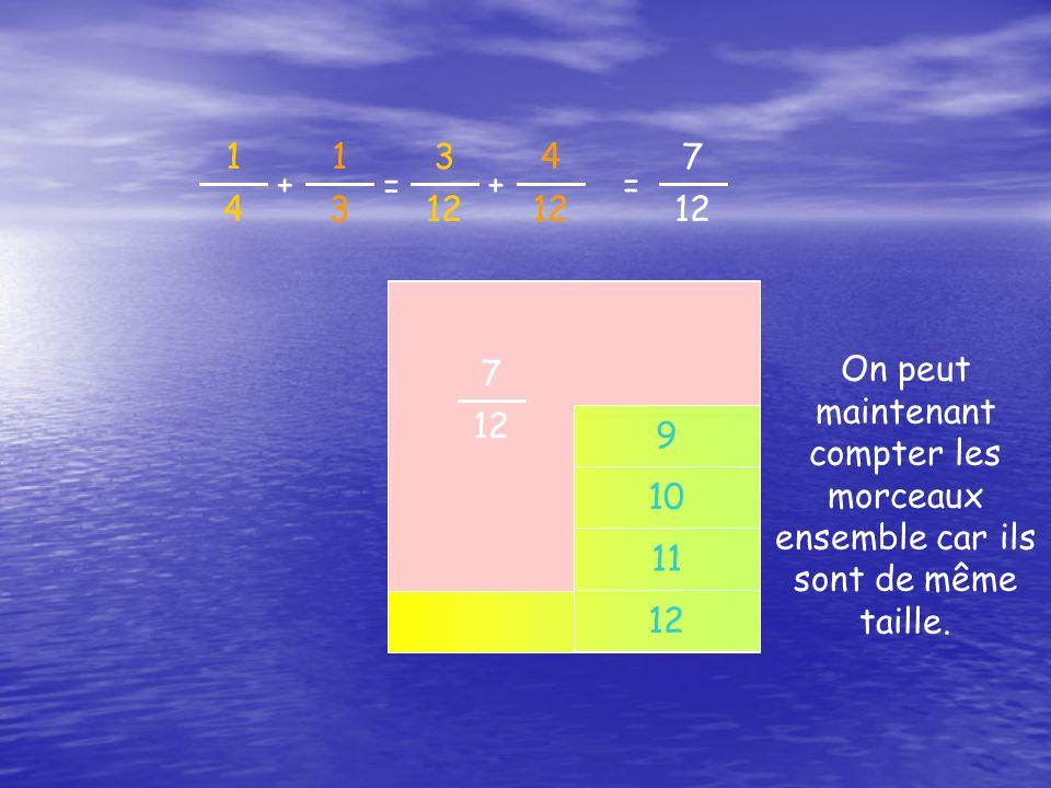 8 9 10 11 12 On peut maintenant compter les morceaux ensemble car ils sont de même taille.