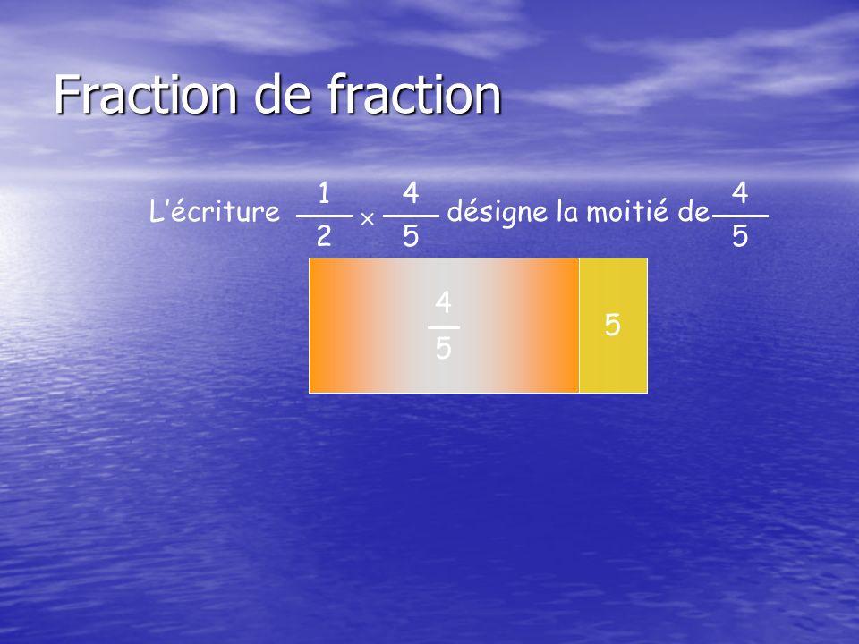 Fraction de fraction L'écriture 4 5  1 2 désigne la moitié de 4 5 1234 5 4545