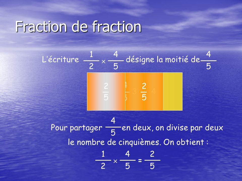 Fraction de fraction L'écriture 4 5  1 2 désigne la moitié de 4 5 Pour partager en deux, on divise par deux le nombre de cinquièmes.