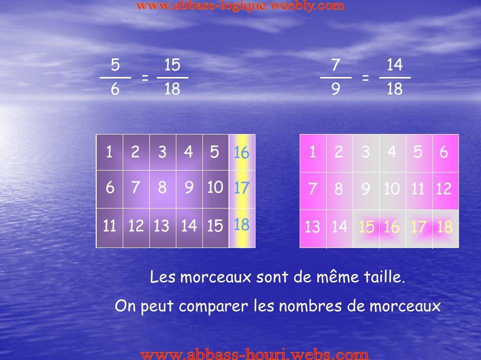 14 18 5 6 = 15 18 12345 678910 1112131415 16 17 18 7 9 = 123456 789101112 131415161718 Les morceaux sont de même taille.