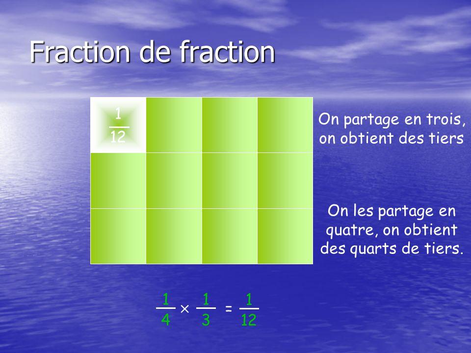 Fraction de fraction 1313 1313 1313 1 12 On partage en trois, on obtient des tiers On les partage en quatre, on obtient des quarts de tiers.