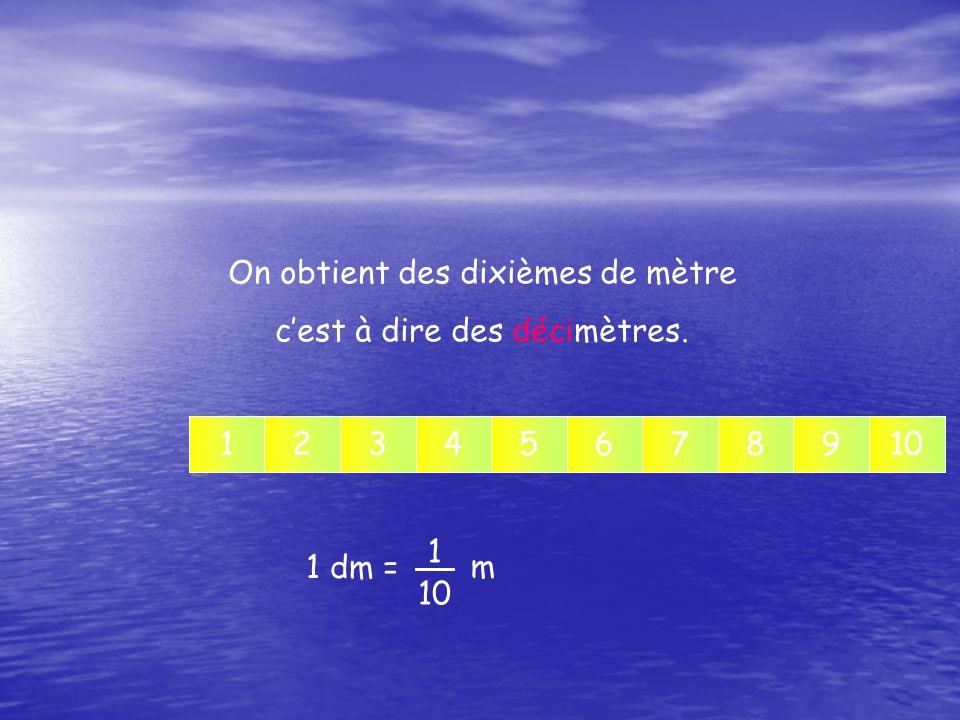 12345678910 On obtient des dixièmes de mètre c'est à dire des décimètres. 1 10 1 dm = m