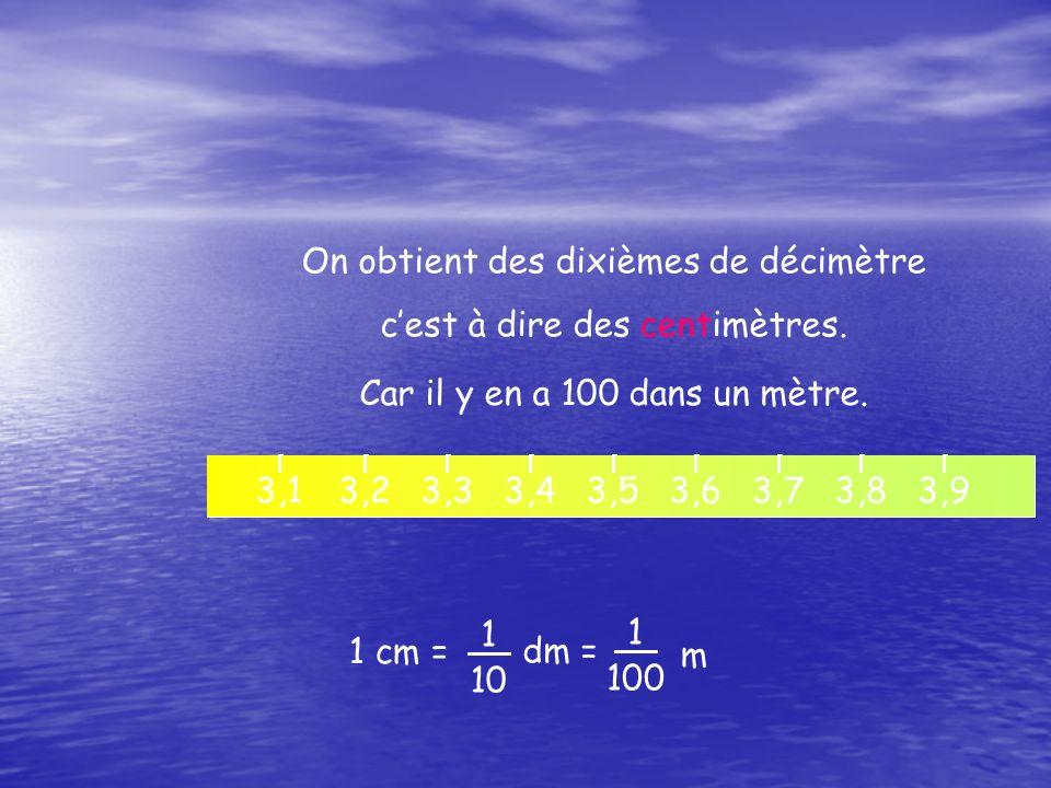 1234567893,13,23,33,43,53,63,73,83,9 On obtient des dixièmes de décimètre c'est à dire des centimètres.