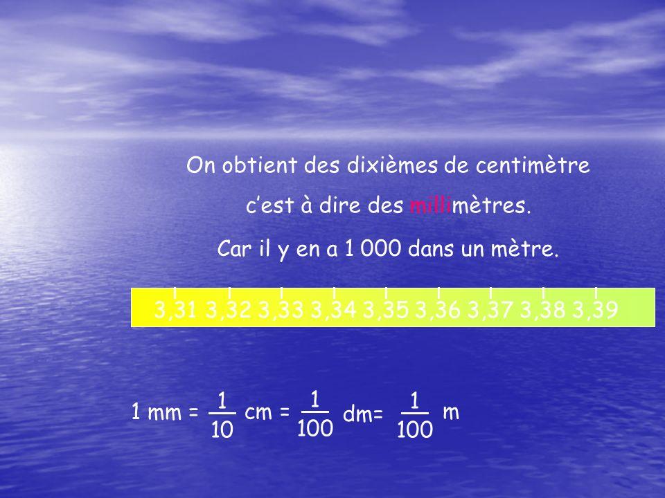 3,313,323,333,343,353,363,373,383,39 On obtient des dixièmes de centimètre c'est à dire des millimètres.