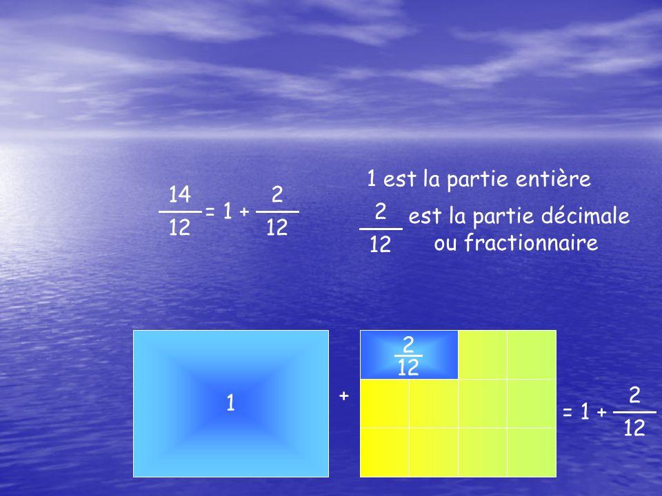 1 2 12 + 14 12 = 1 + 2 12 = 1 + 2 12 1 est la partie entière est la partie décimale ou fractionnaire 2 12