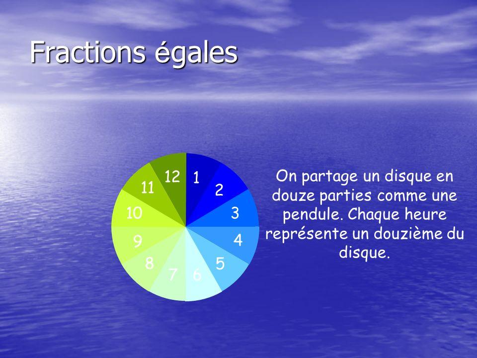 Fractions é gales 1 2 3 4 5 6 7 8 9 10 11 12 On partage un disque en douze parties comme une pendule.
