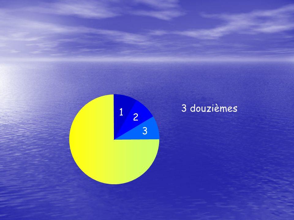 3 3 douzièmes 2 1