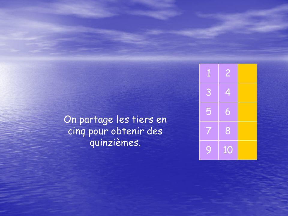 12 34 56 78 910 On partage les tiers en cinq pour obtenir des quinzièmes.