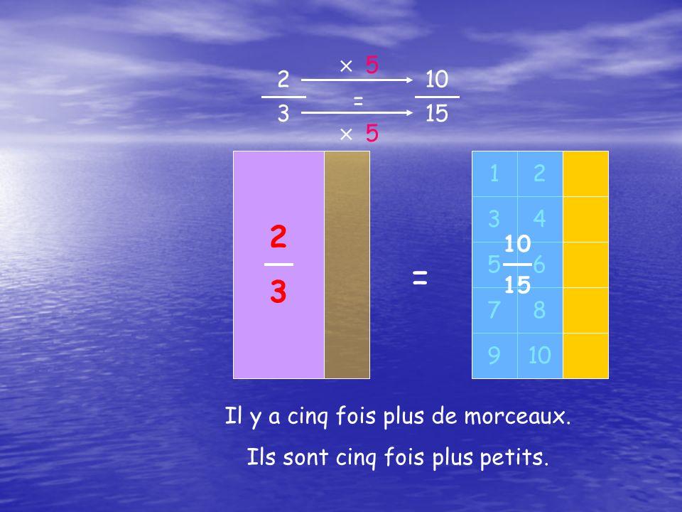 12 34 56 78 9 2323 15 = 2 3 10 15 =  5 5  5 5 Il y a cinq fois plus de morceaux.