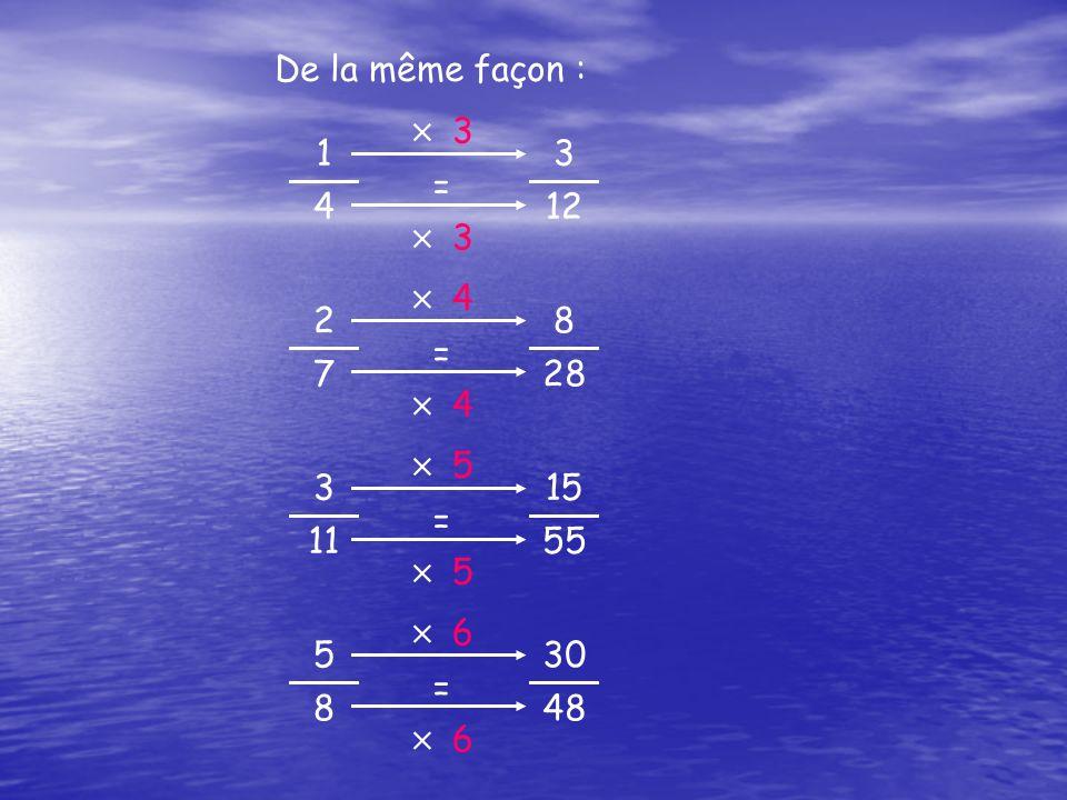 1 4 3 12 =  3 3  3 3 2 7 8 28 =  4 4  4 4 3 11 15 55 =  5 5  5 5 5 8 30 48 =  6 6  6 6 De la même façon :