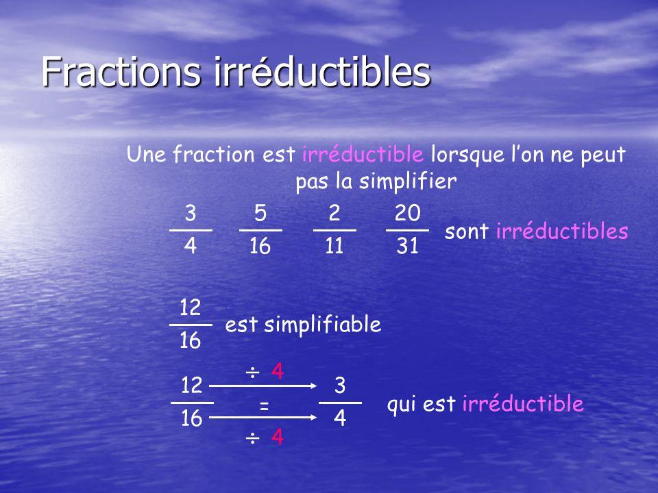 Fractions irr é ductibles Une fraction est irréductible lorsque l'on ne peut pas la simplifier 3 4 5 16 2 11 20 31 sont irréductibles 12 16 est simplifiable 12 16 3 4 =  4 4  4 4 qui est irréductible