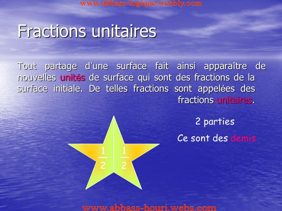 Fractions unitaires Tout partage d ' une surface fait ainsi appara î tre de nouvelles unit é s de surface qui sont des fractions de la surface initiale.