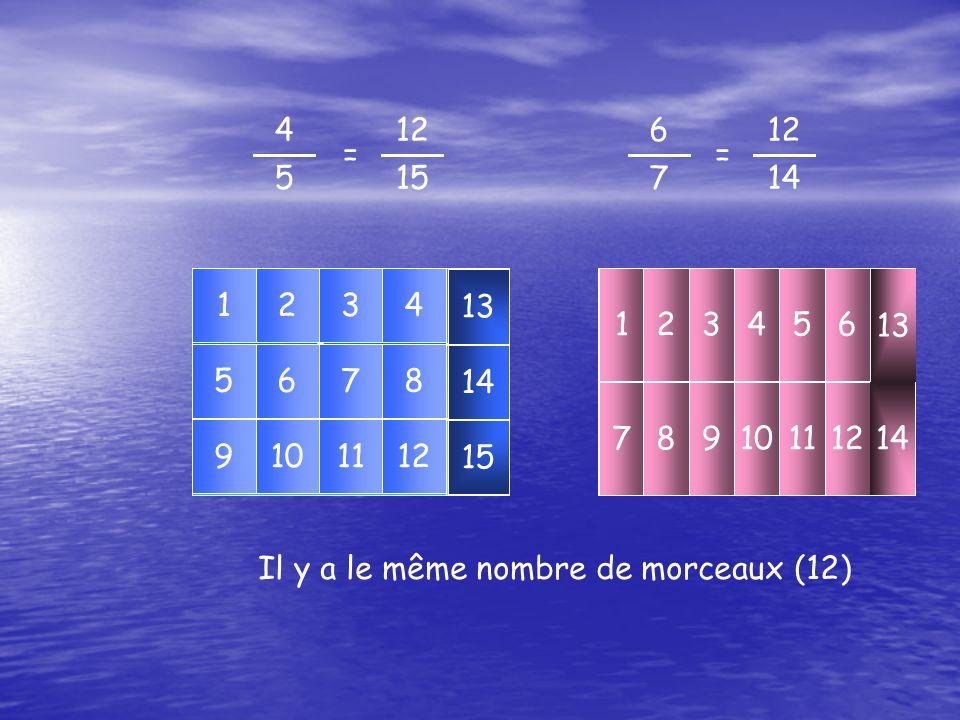 6767 123456789101112 13 14 4545 12345678910111213 14 15 Il y a le même nombre de morceaux (12) 12 15 4 5 = 12 14 6 7 =