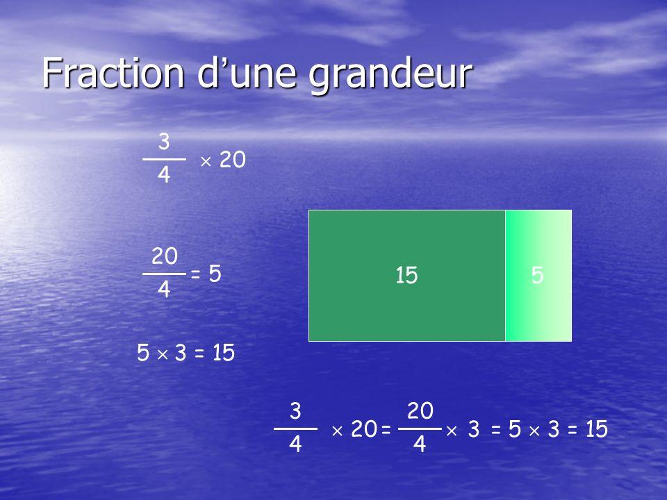Fraction d ' une grandeur 3 4  20 4 = 5 20 cm² 5  3 = 15 3 4  20 4  3 = 5  3 = 15 = 5555 15