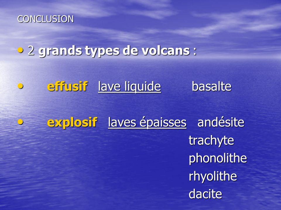 CONCLUSION 2 grands types de volcans : 2 grands types de volcans : effusif lave liquide basalte effusif lave liquide basalte explosif laves épaisses andésite explosif laves épaisses andésite trachyte trachyte phonolithe phonolithe rhyolithe rhyolithe dacite dacite