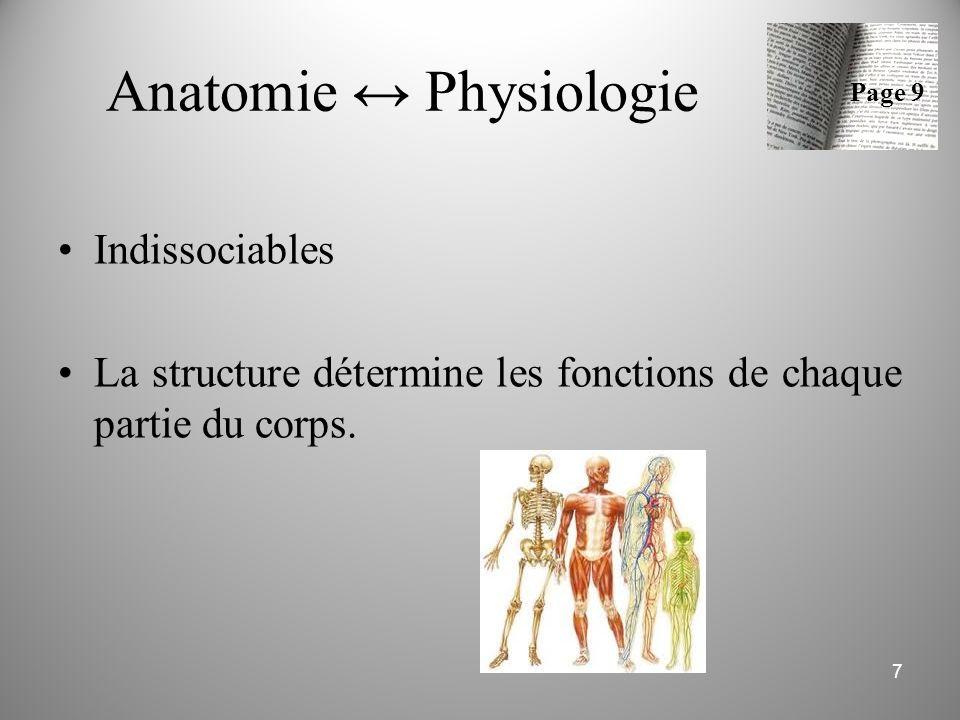 Anatomie ↔ Physiologie Indissociables La structure détermine les fonctions de chaque partie du corps. 7 Page 9