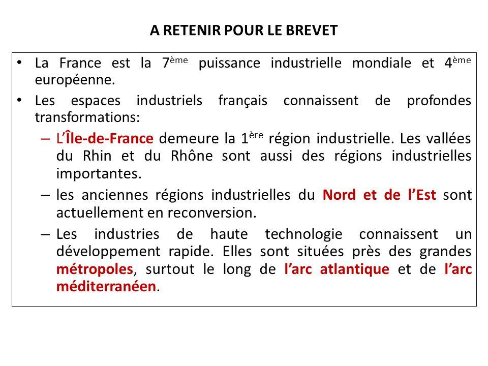 A RETENIR POUR LE BREVET La France est la 7 ème puissance industrielle mondiale et 4 ème européenne.