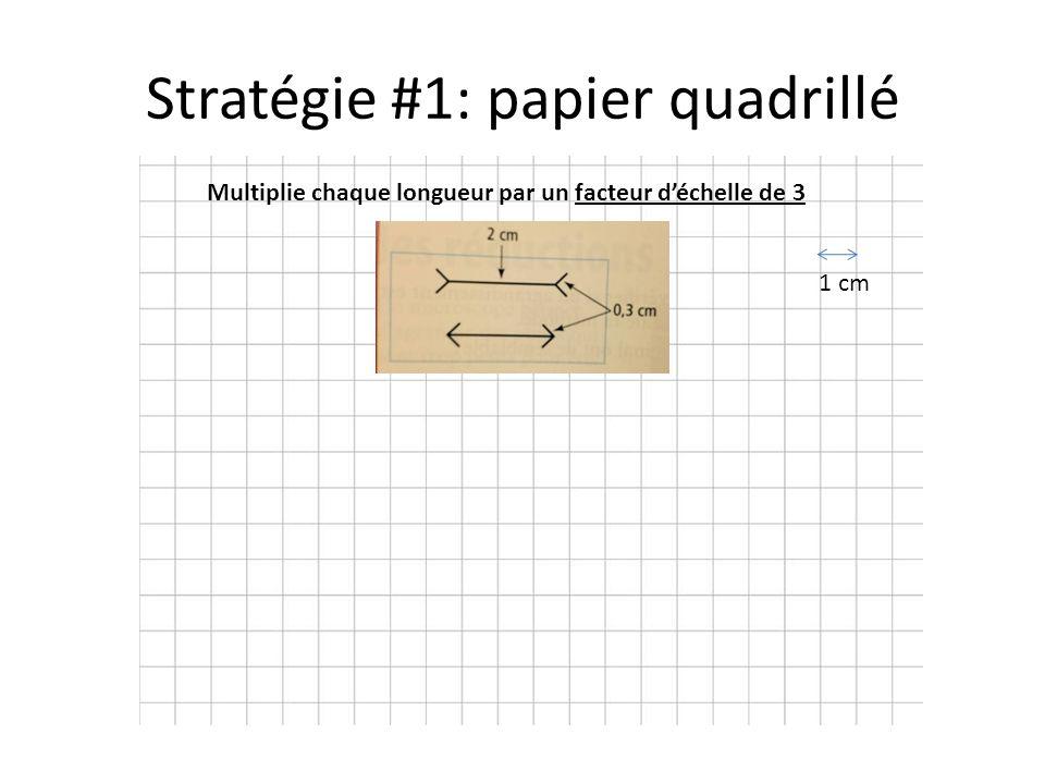 Stratégie #1: papier quadrillé Multiplie chaque longueur par un facteur d'échelle de 3 1 cm