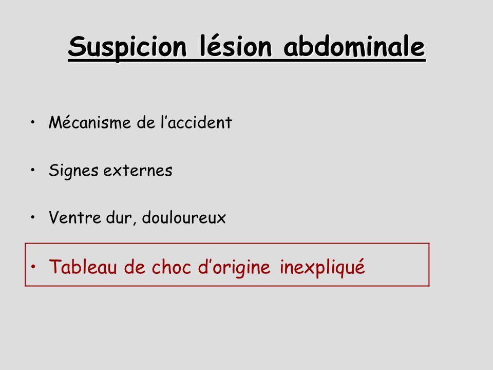 Suspicion lésion abdominale Mécanisme de l'accident Signes externes Ventre dur, douloureux Tableau de choc d'origine inexpliqué