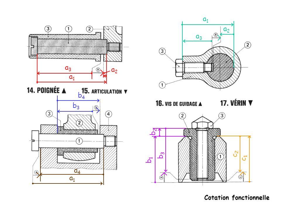 Cotation fonctionnelle Pompe à eau H : Jeu utile au réglage de la compression du ressort 17 h 10 h3h3 h 16 h2h2 h9h9 h8h8 h1h1 h4h4