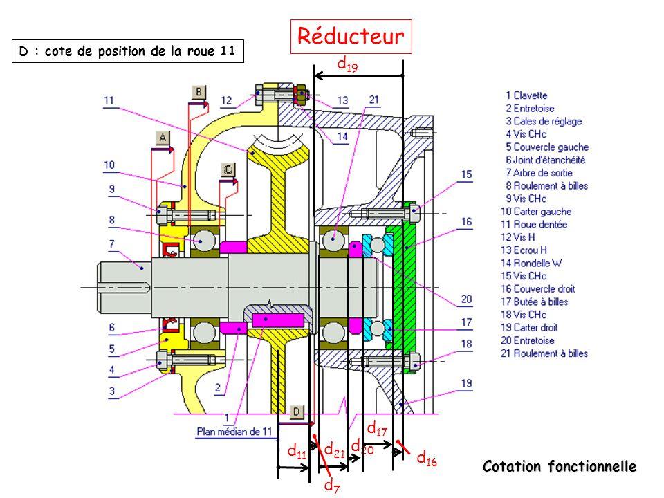Cotation fonctionnelle Réducteur D : cote de position de la roue 11 d 17 d 21 d 20 d 19 d 11 d7d7 d 16