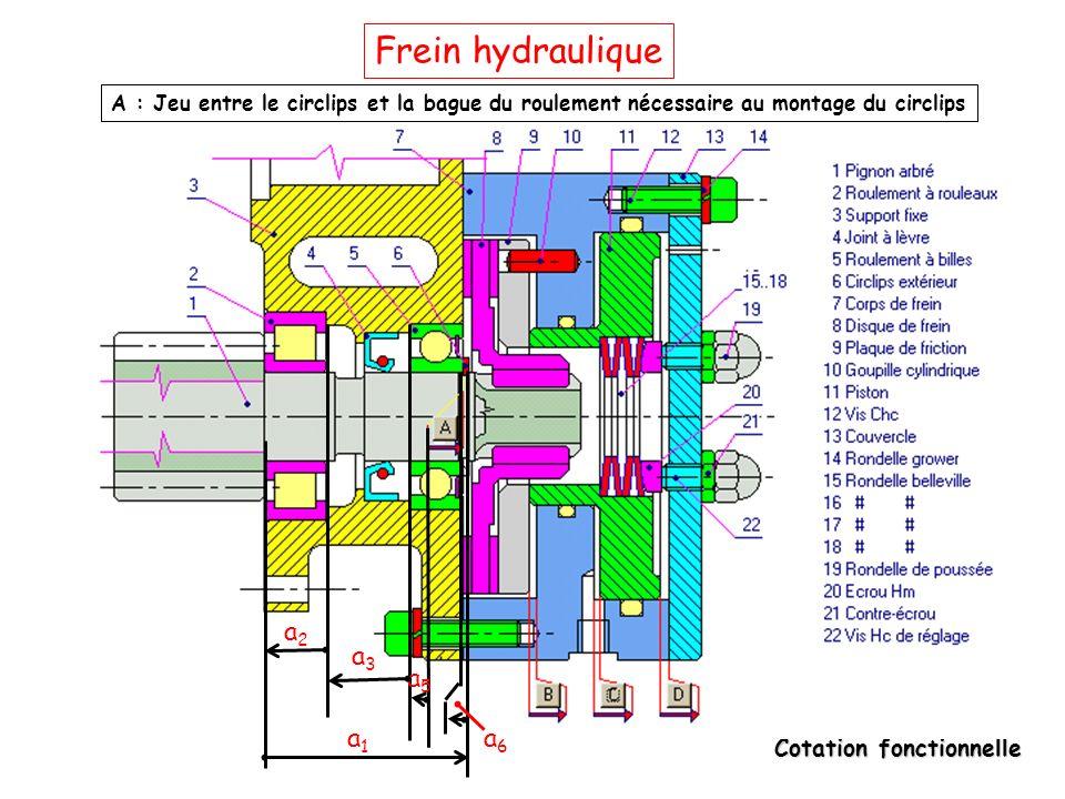 Cotation fonctionnelle Frein hydraulique A : Jeu entre le circlips et la bague du roulement nécessaire au montage du circlips a5a5 a6a6 a2a2 a1a1 a3a3