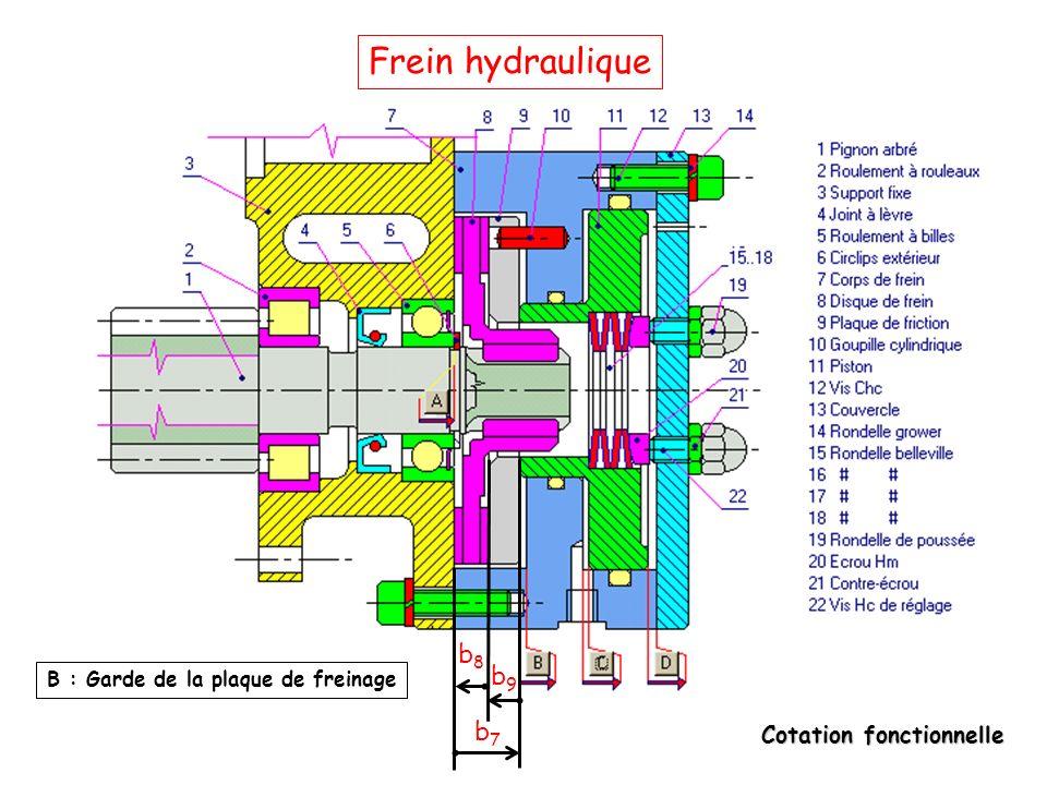 Cotation fonctionnelle Frein hydraulique b9b9 b8b8 b7b7 B : Garde de la plaque de freinage