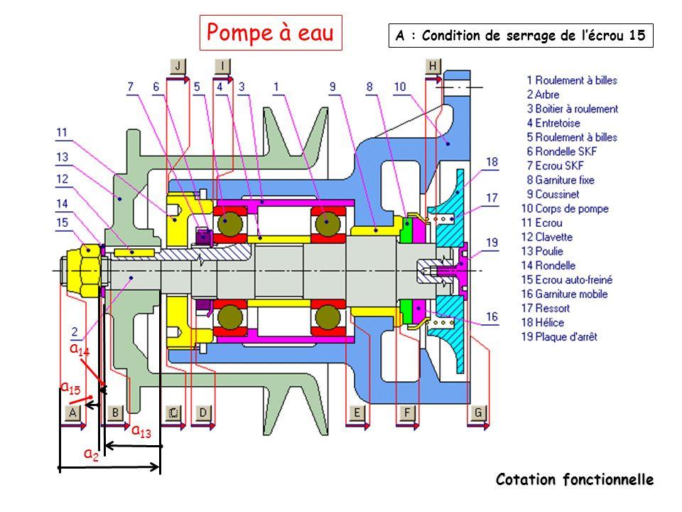 Cotation fonctionnelle Pompe à eau A : Condition de serrage de l'écrou 15 a2a2 a 13 a 14 a 15