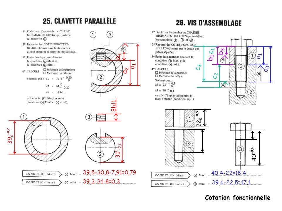 Cotation fonctionnelle Pompe à eau I : Jeu nécessaire au serrage du boîtier À roulement à roulement 3 i5i5 i3i3