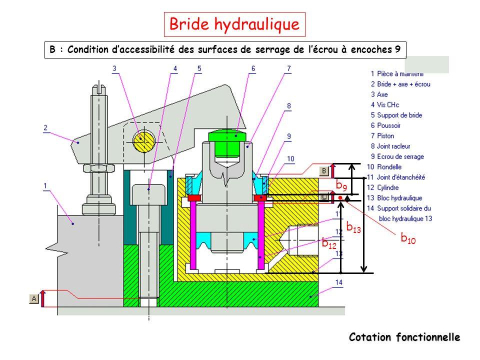 Cotation fonctionnelle Bride hydraulique b 12 b 13 b 10 b9b9 B : Condition d'accessibilité des surfaces de serrage de l'écrou à encoches 9