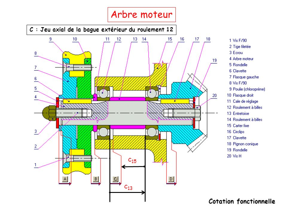 Cotation fonctionnelle Pompe à eau B : Condition de serrage de l'écrou 15 b2b2 b 13 b 14