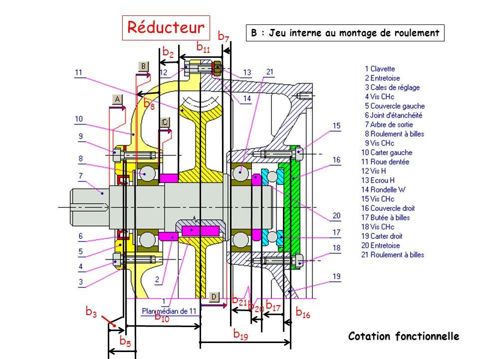 Cotation fonctionnelle Pompe à eau E : Assure le contact de la bague intérieure du roulement 1 sur l'épaulement 2 e1e1 e4e4 e3e3 e 10 e9e9