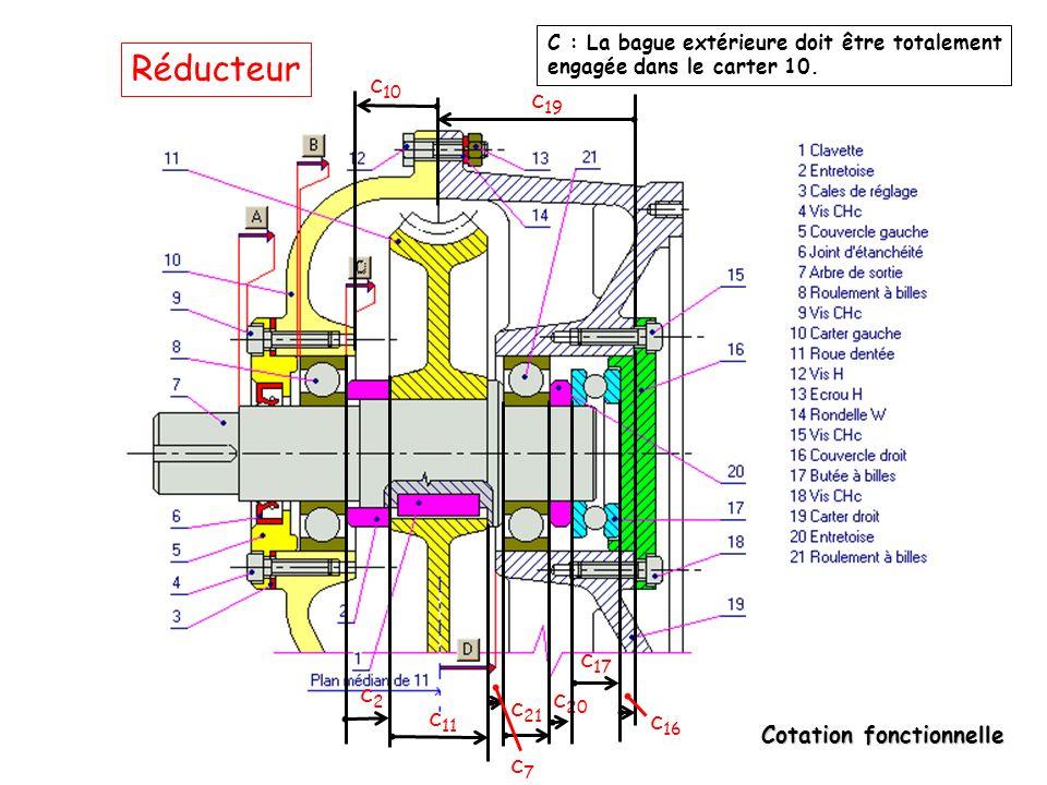 Cotation fonctionnelle Pompe à eau F : Pas de contact de la garniture 8 sur l'épaulement de l'arbre f1f1 f4f4 f3f3 f 10 f2f2 f9f9