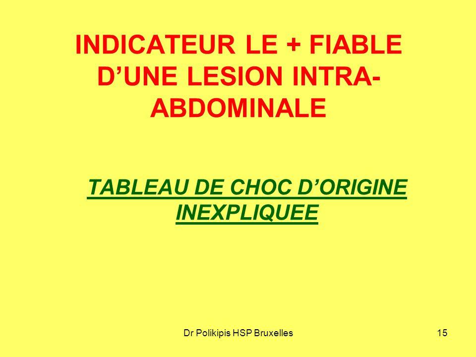 Dr Polikipis HSP Bruxelles15 INDICATEUR LE + FIABLE D'UNE LESION INTRA- ABDOMINALE TABLEAU DE CHOC D'ORIGINE INEXPLIQUEE