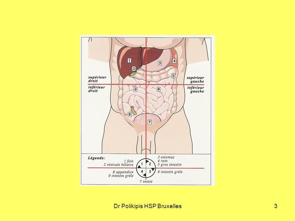 Dr Polikipis HSP Bruxelles14 SUSPICION DE LESIONS ABDOMINALES Mécanisme de l'accident Signes externes Choc inexpliqué Ventre dur, douloureux