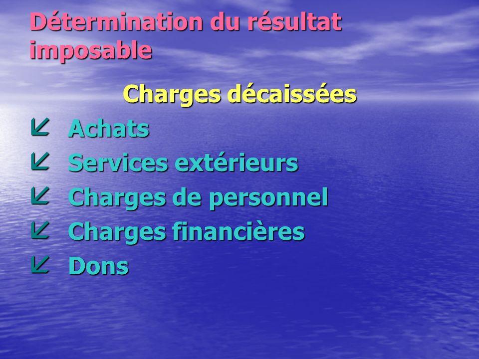 Détermination du résultat imposable Charges d 'exploitation 4 Charges décaissées 4 Charges non décaissées