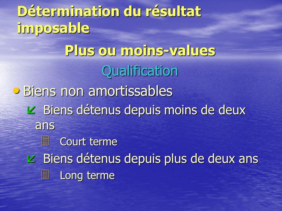Détermination du résultat imposable Plus ou moins-values Calcul ó Prix de cession - V.N.C.