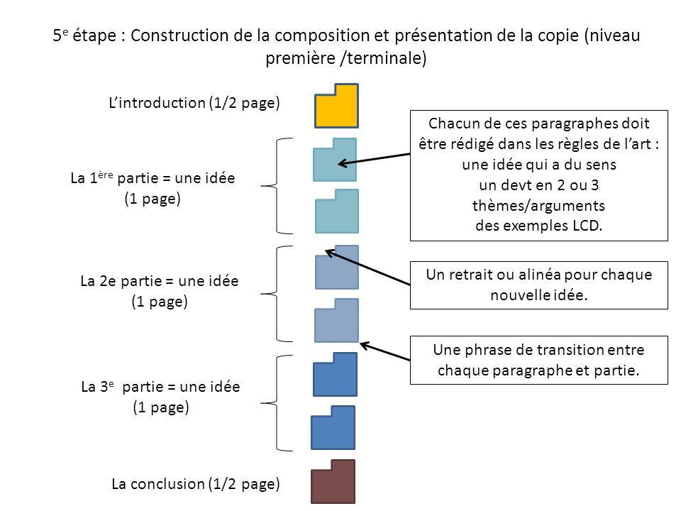5 e étape : Construction de la composition et présentation de la copie (niveau première /terminale) L'introduction (1/2 page) La conclusion (1/2 page) La 1 ère partie = une idée (1 page) La 2e partie = une idée (1 page) La 3 e partie = une idée (1 page) Chacun de ces paragraphes doit être rédigé dans les règles de l'art : une idée qui a du sens un devt en 2 ou 3 thèmes/arguments des exemples LCD.