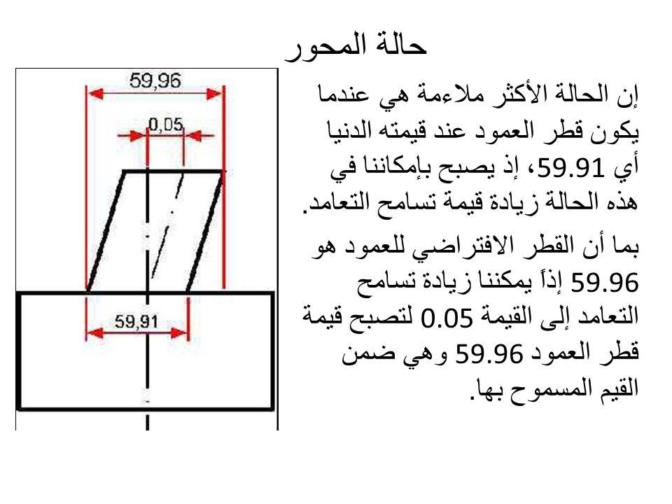 إن الحالة الأكثر ملاءمة هي عندما يكون قطر العمود عند قيمته الدنيا أي 59.91 ، إذ يصبح بإمكاننا في هذه الحالة زيادة قيمة تسامح التعامد.