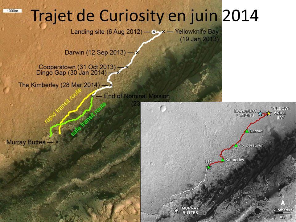 Trajet de Curiosity en juin 2014