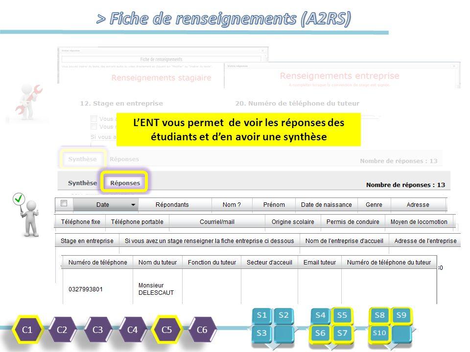 C1 C2 C3 C4 C5 C6 L'ENT vous permet de voir les réponses des étudiants et d'en avoir une synthèse