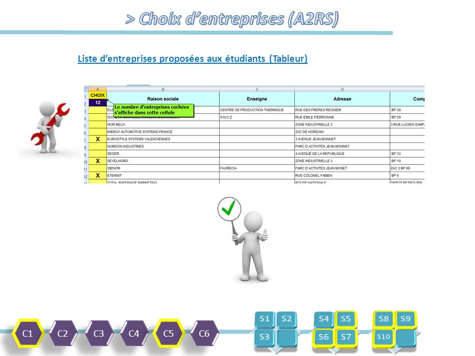 C1 C2 C3 C4 C5 C6 Liste d'entreprises proposées aux étudiants (Tableur)