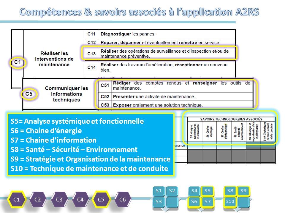 C1 C2 C3 C4 C5 C6 S5= Analyse systémique et fonctionnelle S6 = Chaine d'énergie S7 = Chaine d'information S8 = Santé – Sécurité – Environnement S9 = Stratégie et Organisation de la maintenance S10 = Technique de maintenance et de conduite