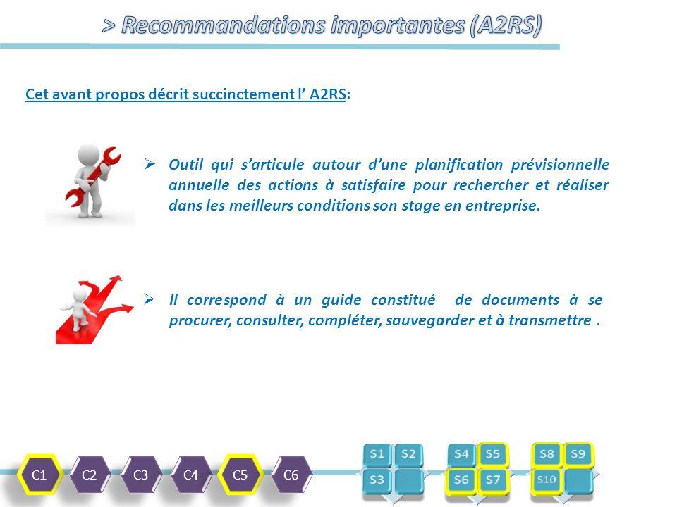 C1 C2 C3 C4 C5 C6 Cet avant propos décrit succinctement l' A2RS:  Il correspond à un guide constitué de documents à se procurer, consulter, compléter, sauvegarder et à transmettre.