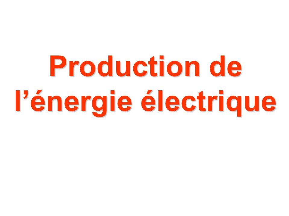 La production électrique dans le monde Production électrique en TWh des principaux pays producteurs de 600 TWh en 1945 à 20.000 TWh en 2012