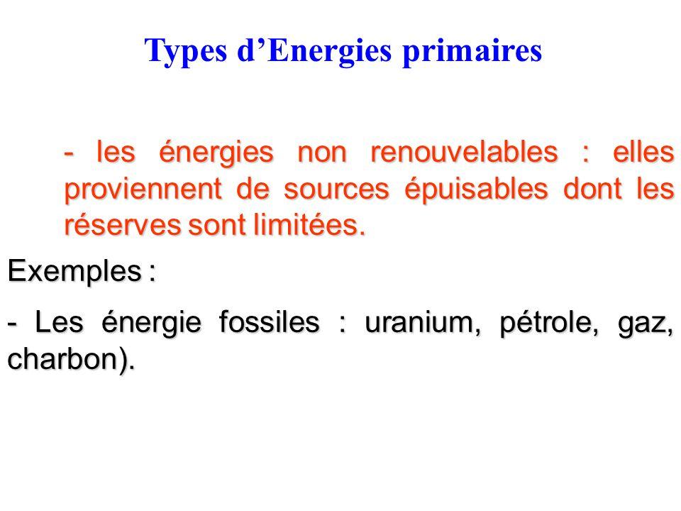 - les énergies non renouvelables : elles proviennent de sources épuisables dont les réserves sont limitées.