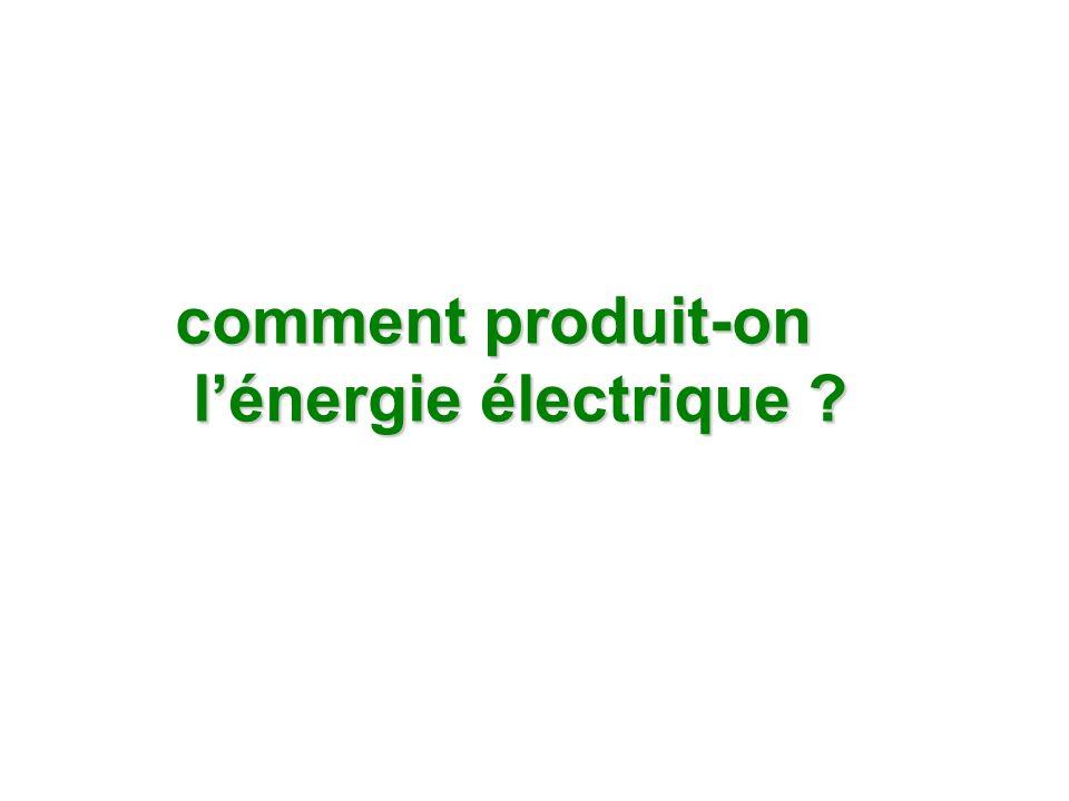 comment produit-on l'énergie électrique ? l'énergie électrique ?