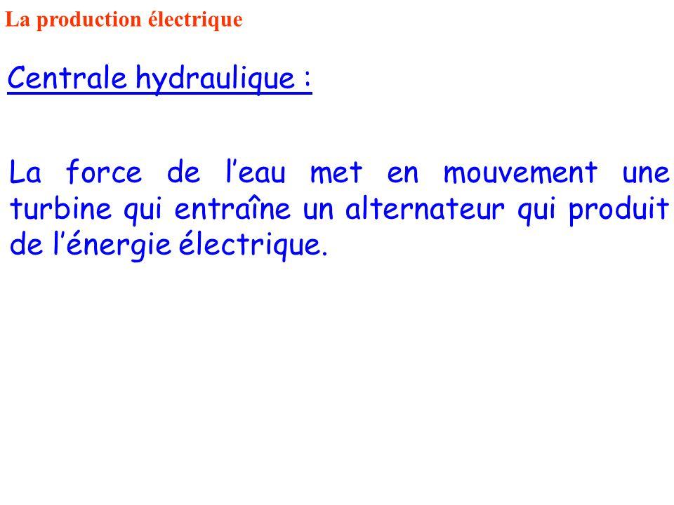 Centrale hydraulique : La force de l'eau met en mouvement une turbine qui entraîne un alternateur qui produit de l'énergie électrique.